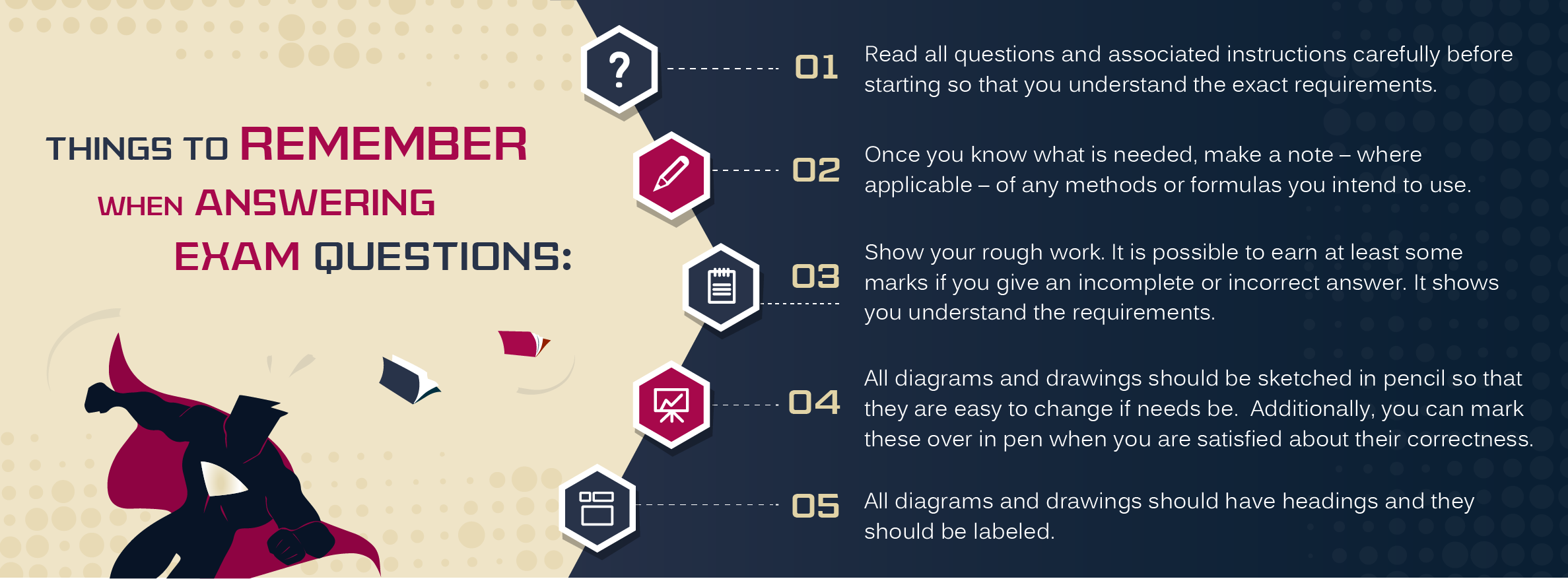 Know the Different Types of Exam Questions | EssaysLeader