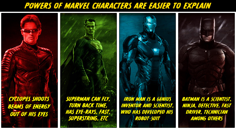 Powers of Marvel characters are easier to explain