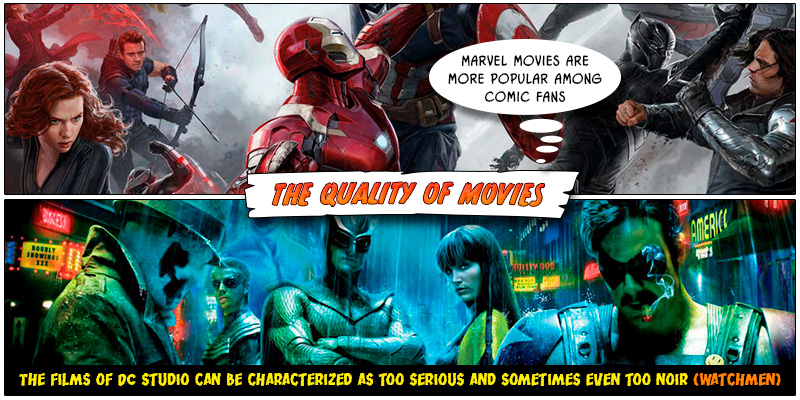 The quality of movies