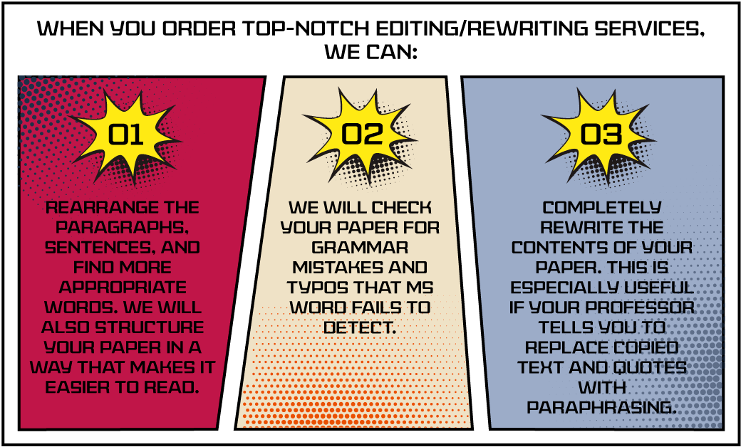 What can we do when you order top-notch editing/rewriting services